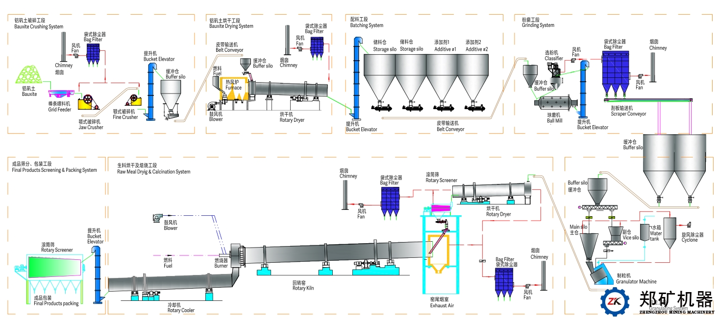 陶粒砂生产线工艺流程图.png